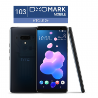 HTC U12+ Scores 103 On DxOMark, Gets Second Place