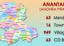 Anantapur District Map