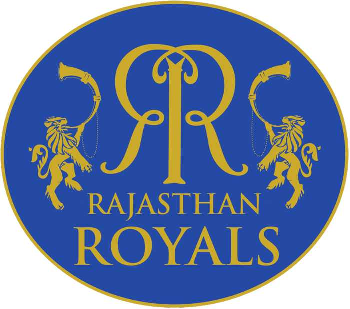 IPL 2019 Rajasthan Royals Team, Schedule, Past IPL Performance From 2008