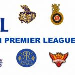 Indian Premier League IPL 2019 Player List – Teams, Players – KKR, Mumbai Indians, Delhi Capitals, SRH, RCB, Chennai Super Kings, Rajasthan Royals, Kings XI Punjab