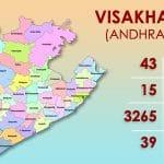 Andhra Pradesh Assembly Elections 2019, Visakhapatnam MLA Candidates – TDP, YSRCP, Janasena (JSP), BJP, Congress