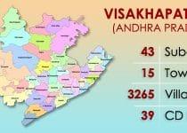 Visakhapatnam MLA Candidates